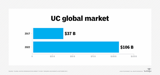 UC global market