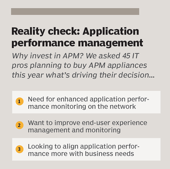 Reality check: Application performance management