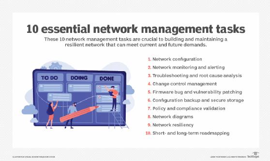 Top network management tasks