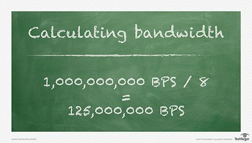 Calculating bandwidth