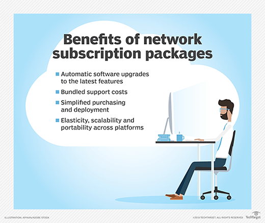 Benefits of subscription networking options