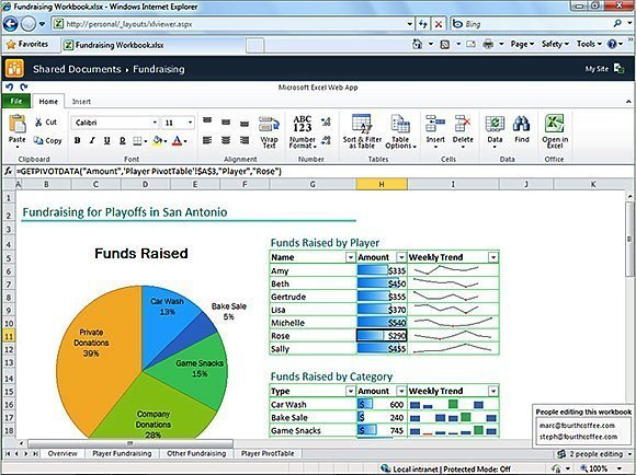 Spreadsheet editing using the Office 365 Excel Web App