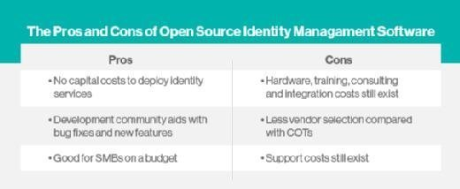 Open Source Identity Management Software Pros & Cons