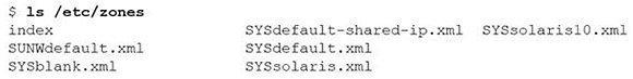 Solaris Zones directory