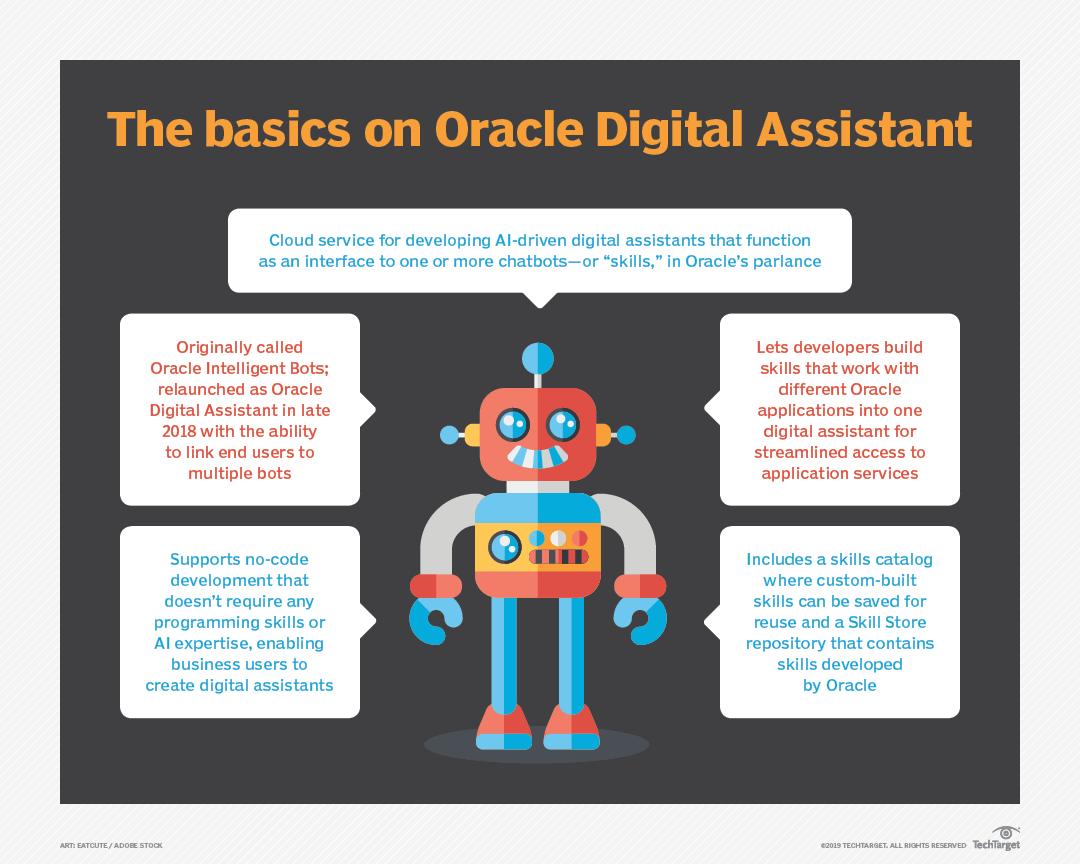 Oracle Digital Assistant unifies use of enterprise chatbots
