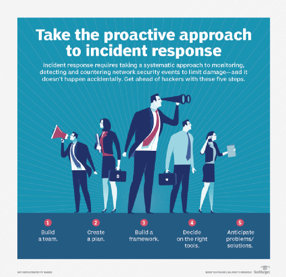 Ultimate guide to incident response and management