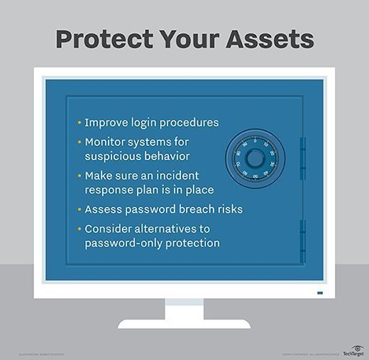 Keep your enterprise's resources secure