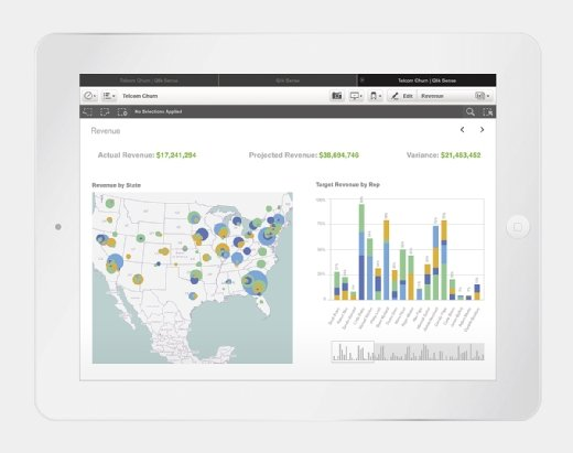 Qlik Sense is a self-service BI and data discovery software platform with a focus on delivering analytics to business users.