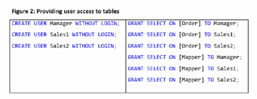 providing user access to tables