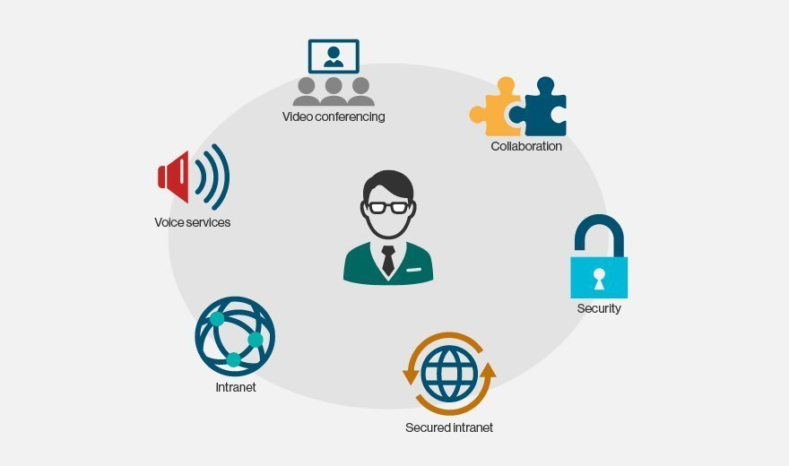 VPN requirements and components: What do you need to set up