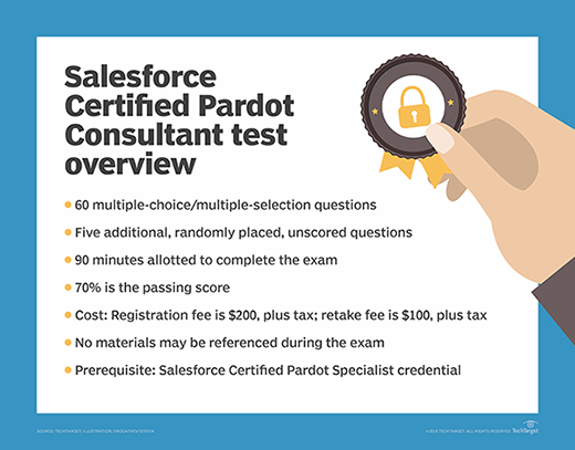 Salesforce Certified Pardot Consultant test overview