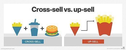 upsell vs. cross-sell