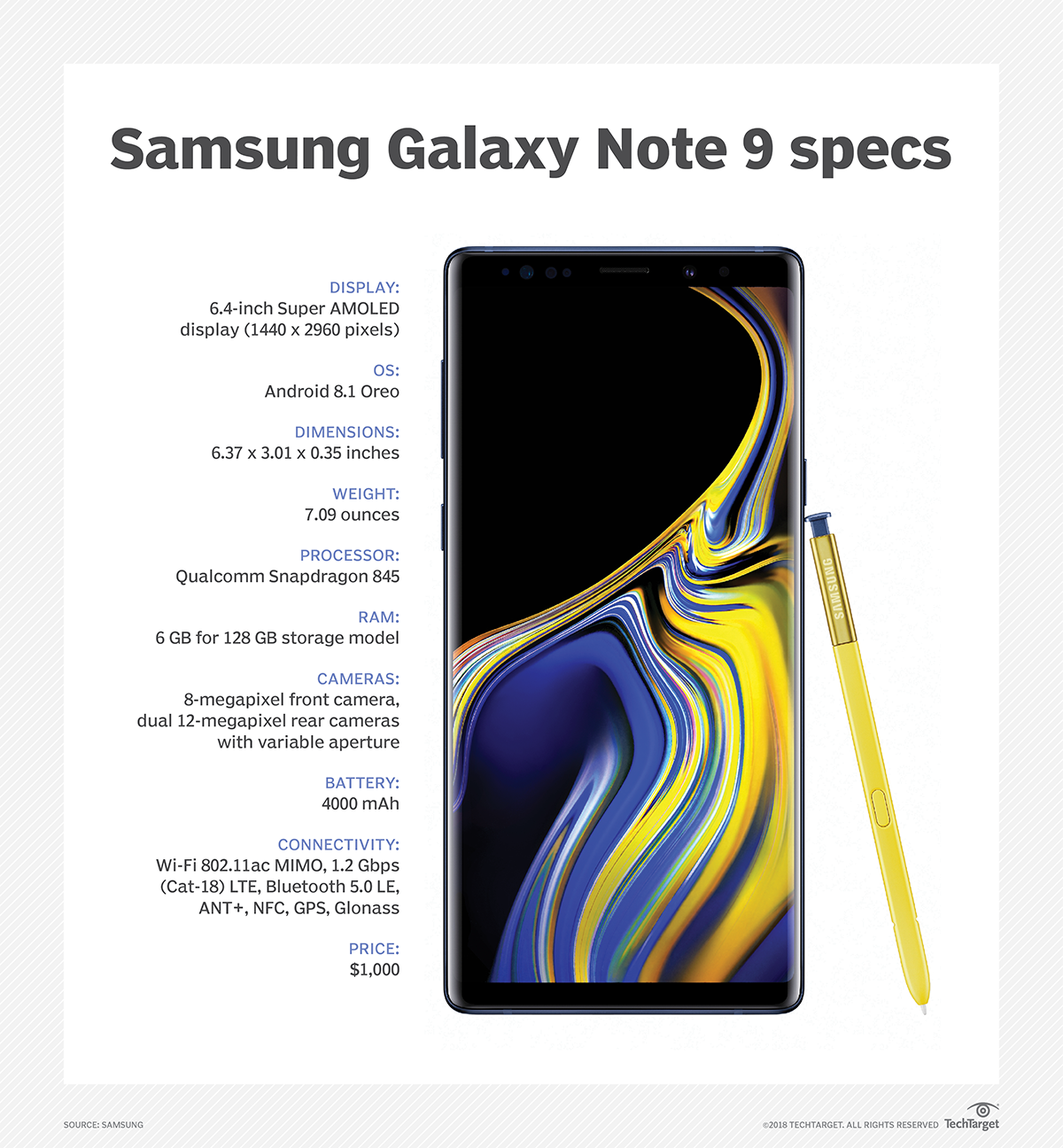 Samsung Galaxy Note 9 improvements are small but powerful