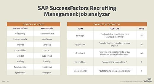 SAP SuccessFactors Recruiting Management job analyzer