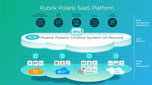Rubrik Polaris SaaS app