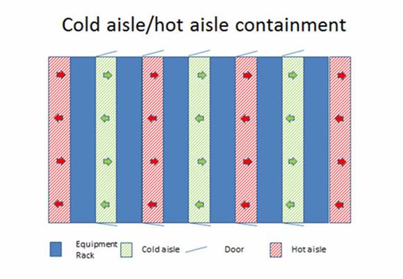 Cooling diagram 1