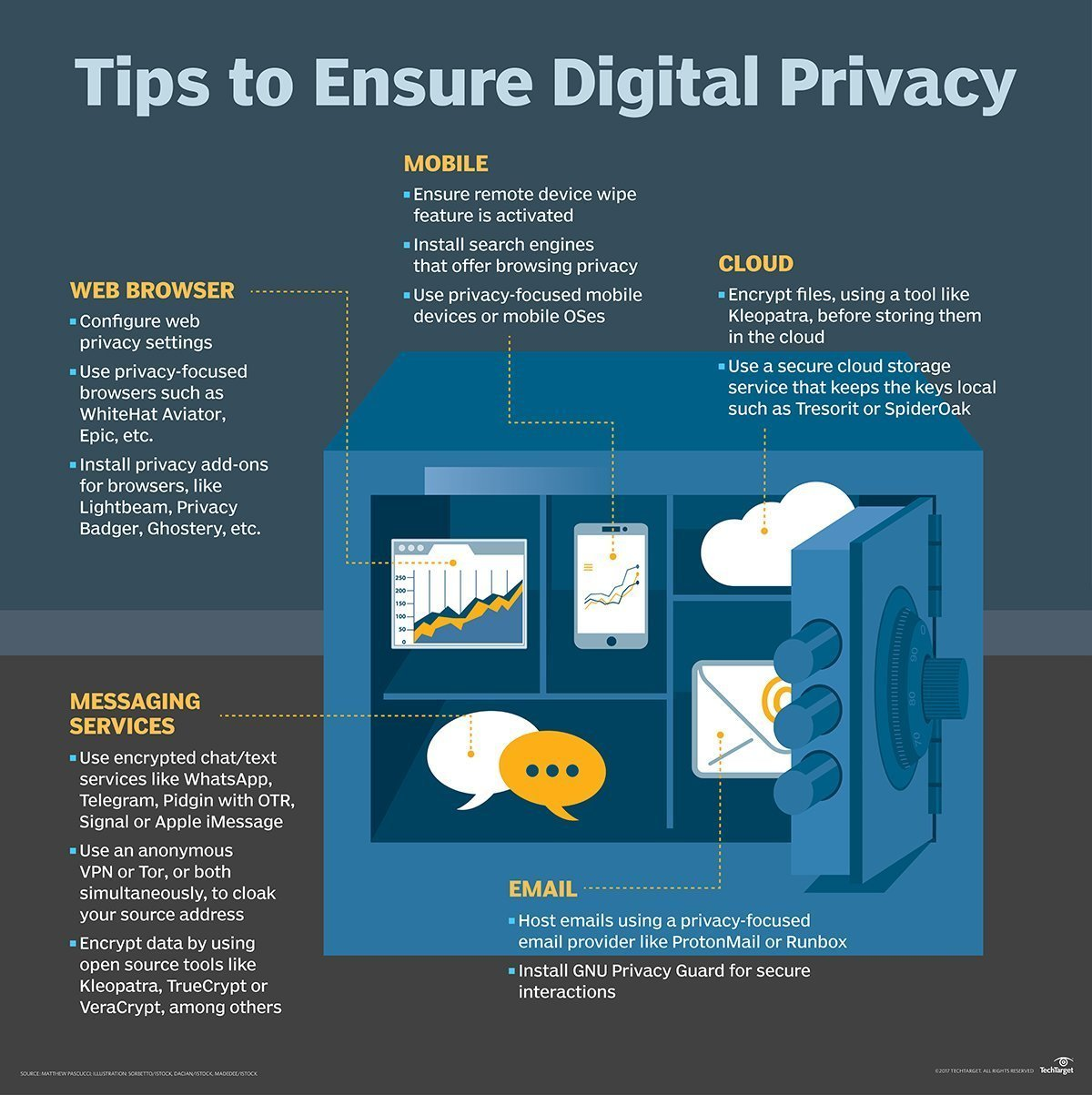 How to maintain digital privacy in an evolving world