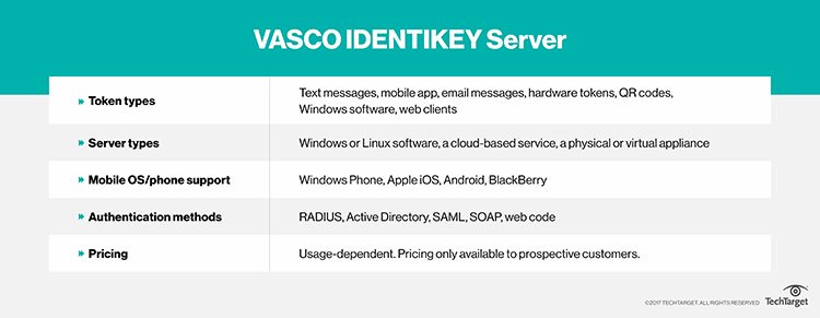 VASCO IDENTIKEY Authentication Server and a look at its key