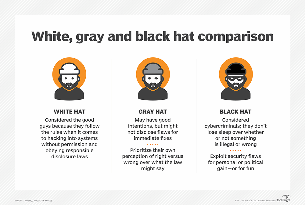What is white hat? - Definition from WhatIs com