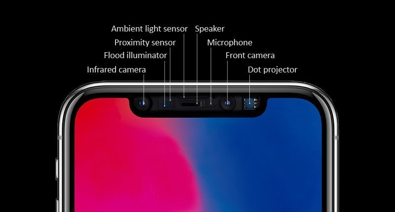 Apple claims iPhone X Face ID has better security than Touch ID