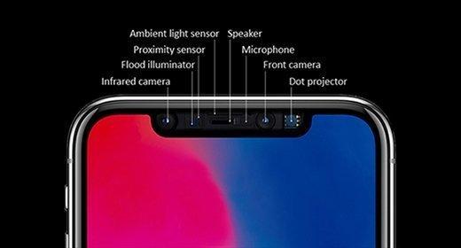 TrueDepth sensors
