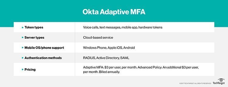Okta Adaptive MFA gives companies flexible authentication
