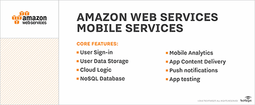 AWS Mobile Services features