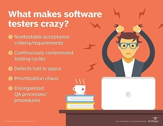 Top five software tester stresses