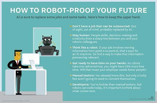 Robot-proof your job
