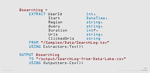 U-SQL script example