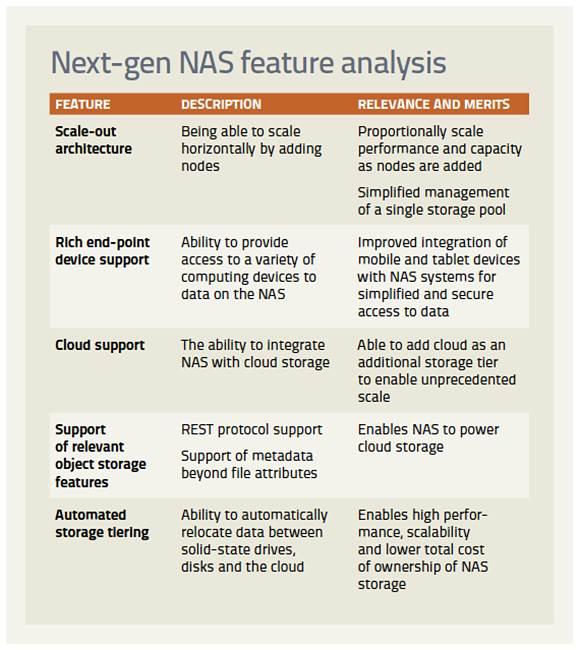 Next-generation NAS