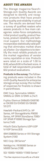Storage magazine's Quality Awards for enterprise arrays