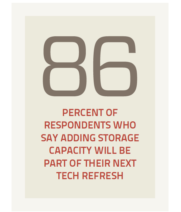 Storage capacity as part of tech refresh