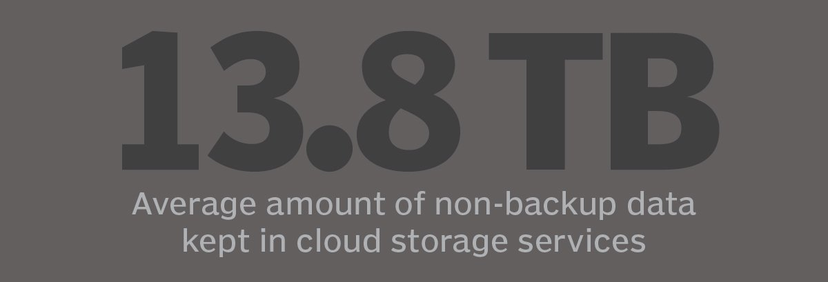 Non-backup data in the cloud