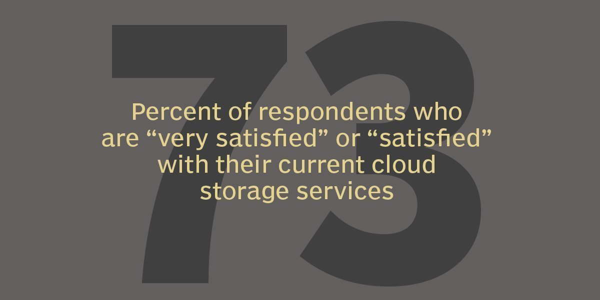 Satisfaction with cloud services