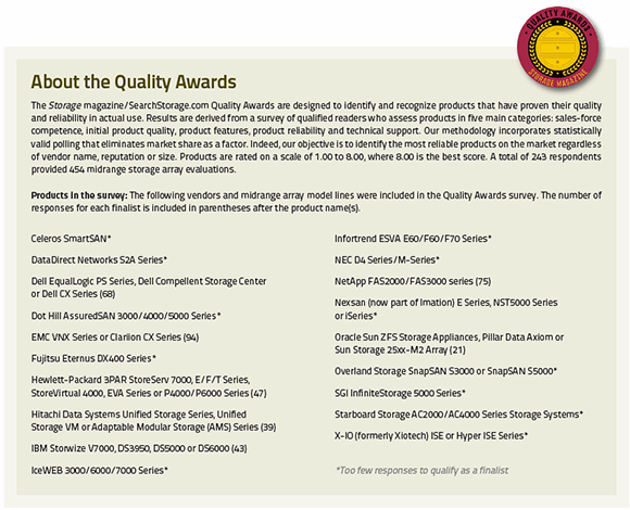 Products in the midrange arrays Quality Awards survey