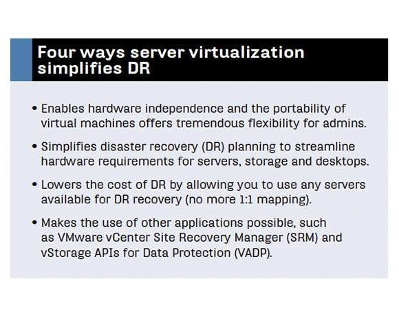 How server virtualization simplifies disaster recovery