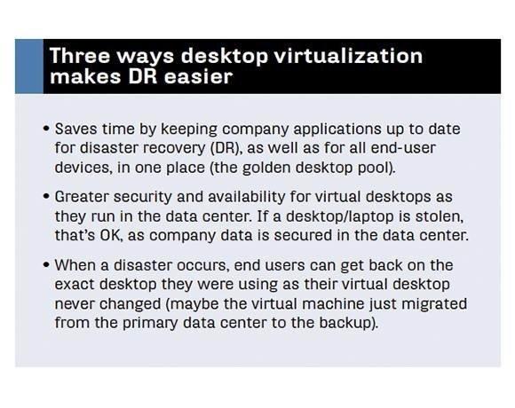 How desktop virtualization eases DR