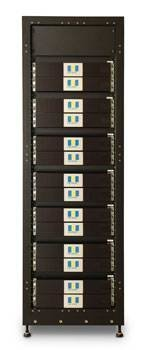 Nutanix Complete Cluster