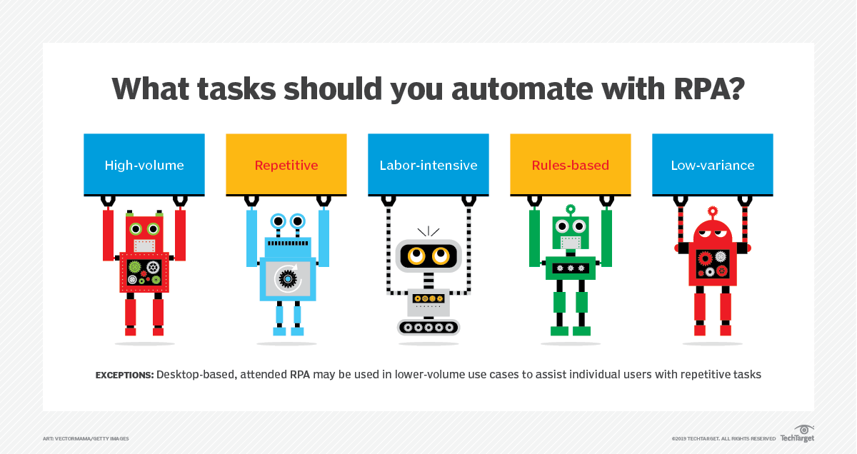 tasks_automate_RPA Pros and cons of RPA platforms vs. APIs