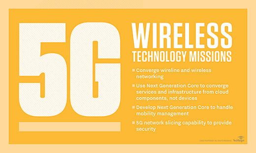 5G wireless technology missions