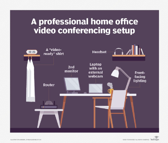 Achieving A Professional Home Video Conferencing Setup