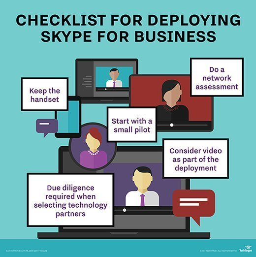 Skype for Business Checklist