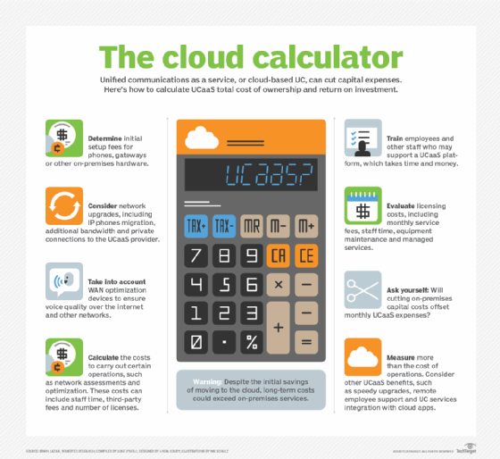 How to calculate the total cost of UCaaS