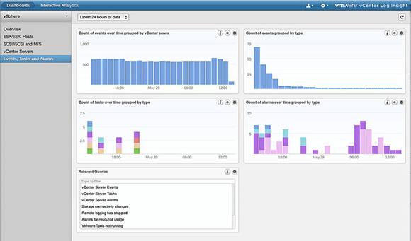 Log Insight vSphere Dashboard