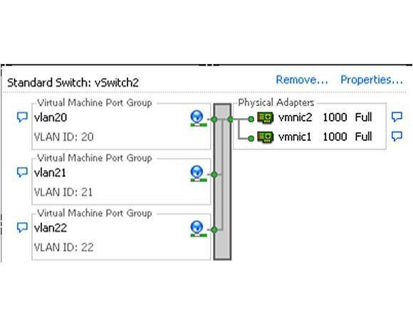 VMware disaster recovery using VMware onboard features
