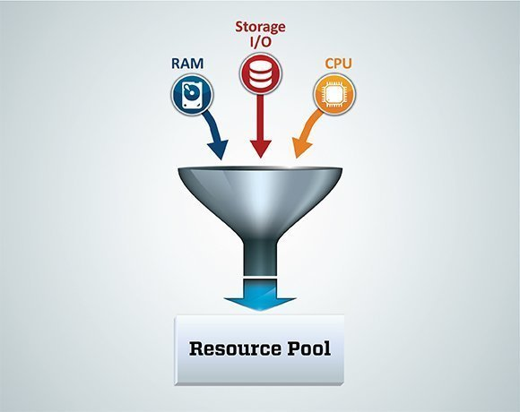 Why is the VMware resource pool so important?