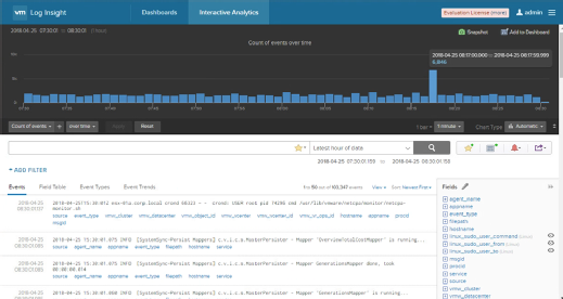 VRealize Log Inside general dashboard