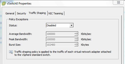 VMware vSwitch