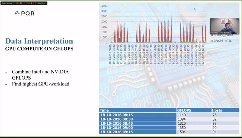 sizing GPU compute